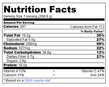 Dairy Free Breakfast Burritos Nutrition Info