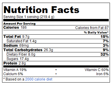 Mango Avocado Smoothie Nutrition Info