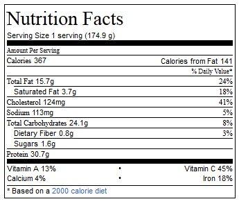 Linguine with Turkey Ragu Nutritional Info