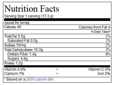 Brownie Bites Nutrition info