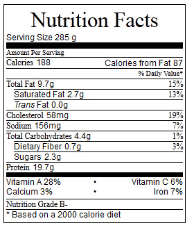 Chicken Thighs Braised in Mushroom Sauce Nutrition