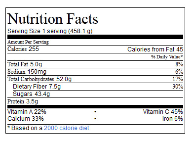 Dairy Free Cherry Smoothie Nutritional Info
