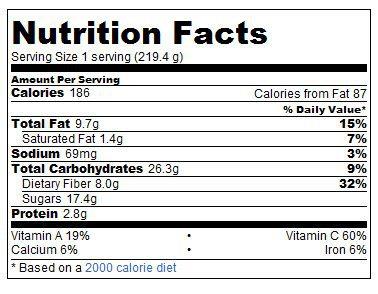 Mango Avocado Smoothie Nutrition Info