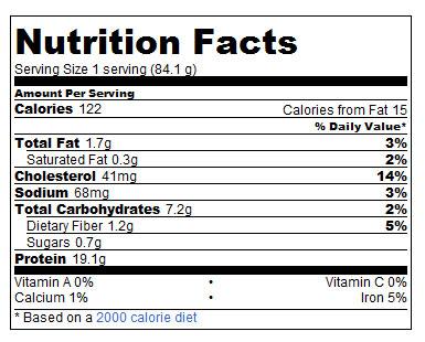Turkey Tot Nutrition