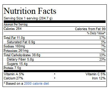 Easy Banana Oatmeal Nutrition
