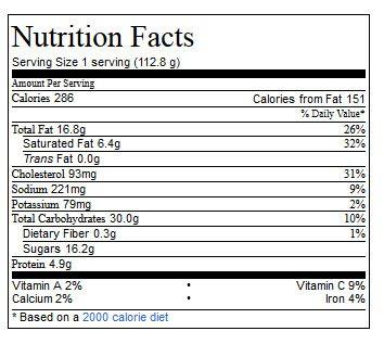 Lemon Custard Pie Nutrition