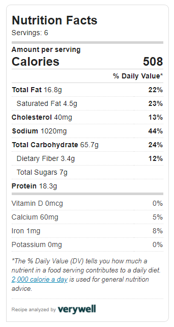 Easy Pasta And Sausage Nutrition